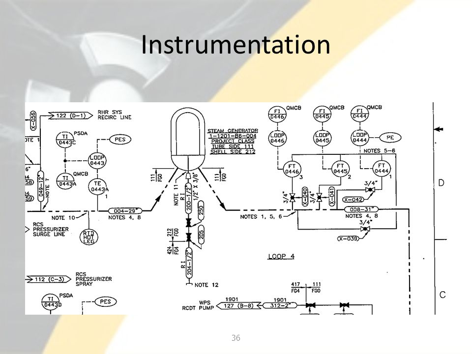Instrumentation 36