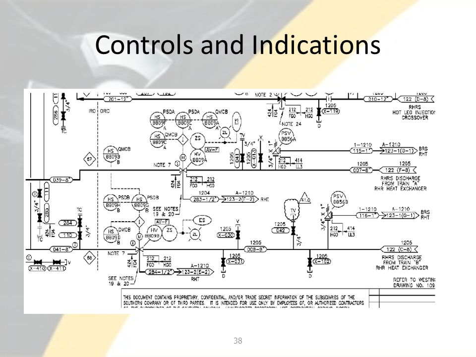 Controls and Indications 38