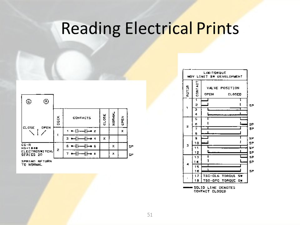 Reading Electrical Prints 51