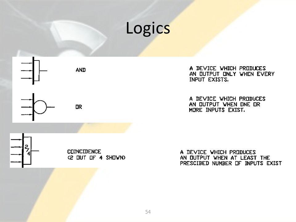 Logics 54