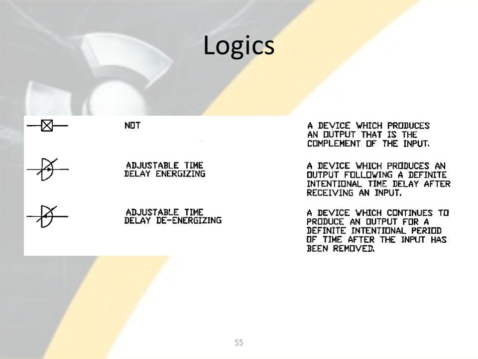 Logics 55