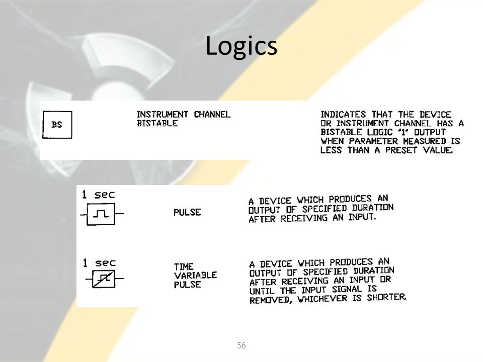 Logics 56