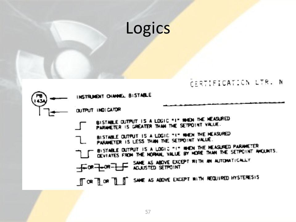 Logics 57