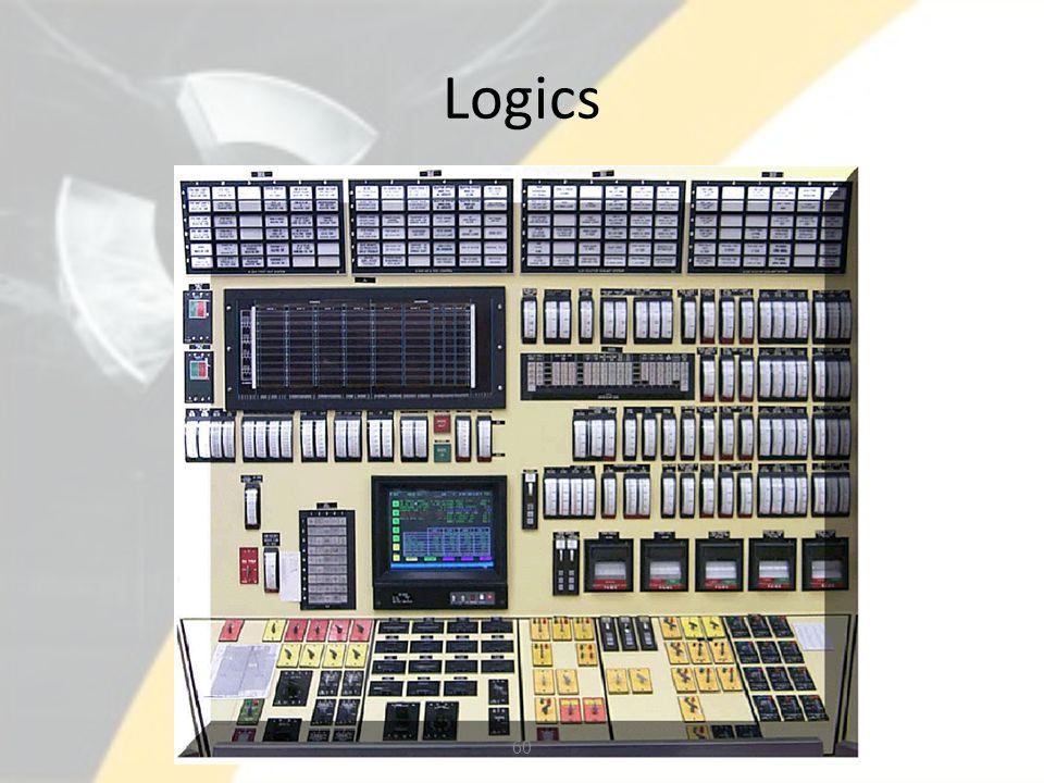 Logics 60