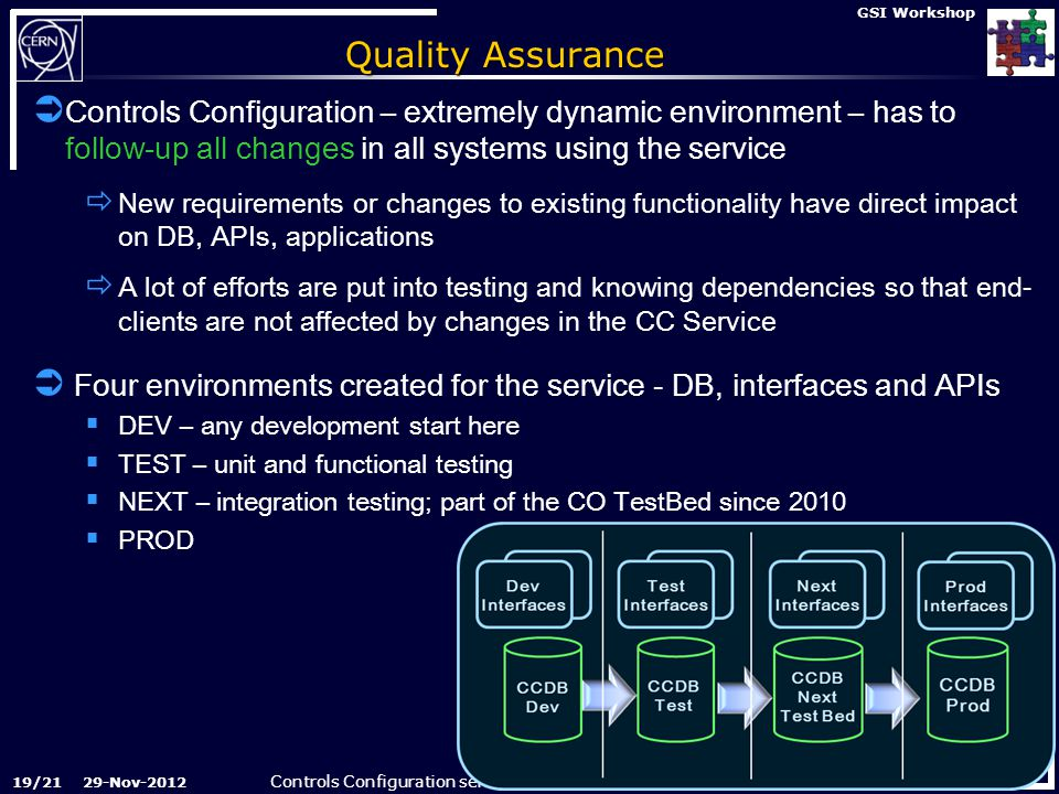 Controls Configuration service overview 29-Nov-2012 GSI Workshop Quality Assurance  Controls Configuration – extremely dynamic environment – has to follow-up all changes in all systems using the service  New requirements or changes to existing functionality have direct impact on DB, APIs, applications  A lot of efforts are put into testing and knowing dependencies so that end- clients are not affected by changes in the CC Service  Four environments created for the service - DB, interfaces and APIs  DEV – any development start here  TEST – unit and functional testing  NEXT – integration testing; part of the CO TestBed since 2010  PROD 19/21