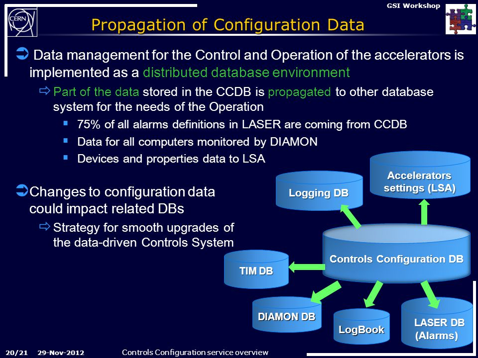 Controls Configuration service overview 29-Nov-2012 GSI Workshop Propagation of Configuration Data  Data management for the Control and Operation of the accelerators is implemented as a distributed database environment  Part of the data stored in the CCDB is propagated to other database system for the needs of the Operation  75% of all alarms definitions in LASER are coming from CCDB  Data for all computers monitored by DIAMON  Devices and properties data to LSA  Changes to configuration data could impact related DBs  Strategy for smooth upgrades of the data-driven Controls System 20/21 Controls Configuration DB Accelerators settings (LSA) TIM DB LASER DB LASER DB(Alarms) DIAMON DB Logging DB LogBook