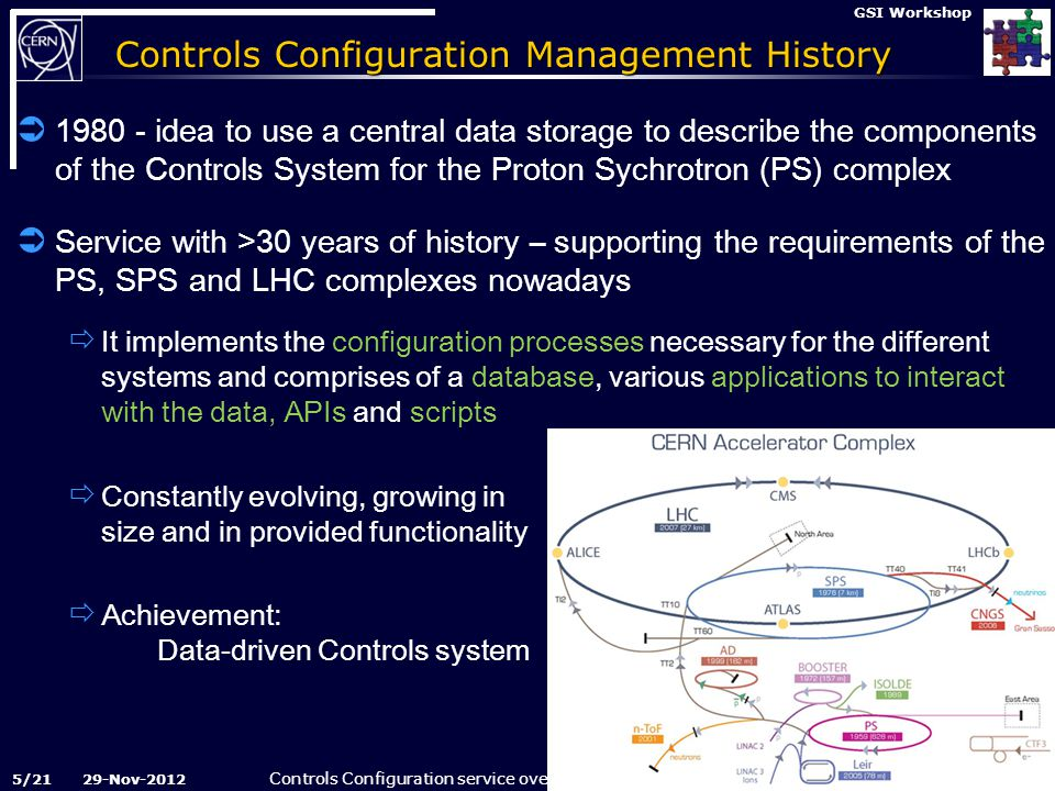 Controls Configuration service overview 29-Nov-2012 GSI Workshop Controls Configuration Management History  1980 - idea to use a central data storage to describe the components of the Controls System for the Proton Sychrotron (PS) complex  Service with >30 years of history – supporting the requirements of the PS, SPS and LHC complexes nowadays  It implements the configuration processes necessary for the different systems and comprises of a database, various applications to interact with the data, APIs and scripts  Constantly evolving, growing in size and in provided functionality  Achievement: Data-driven Controls system 5/21
