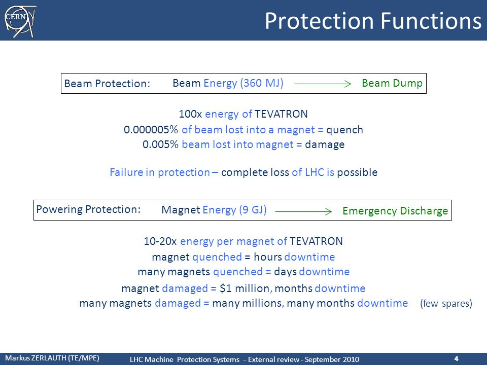 CERN Markus ZERLAUTH (TE/MPE) LHC Machine Protection Systems - External review - September 2010 25 FMCMs and mains disturbances ● Beams dumped upon >10 occasions by FMCM following network perturbations, 7 of which happened AFTER the start of the ramp ● Network perturbations were mostly traced down to external sources (thunderstorms, etc…) ● All trips happened at flat top (either injection or 3.5TeV) and did mostly not result in self-trips of power converters (apart from 2 events, one of which tripped both RD1s, RD34s and the ALICE and LHCb dipoles, LHC Coll and RF equipment) ● All triggers were correct, as current changes exceeded specified values ● Mains perturbations seen in all circuits, but current intensities and setup do not yet induce considerable beam movements or losses, but might look well different later (and if happens e.g.