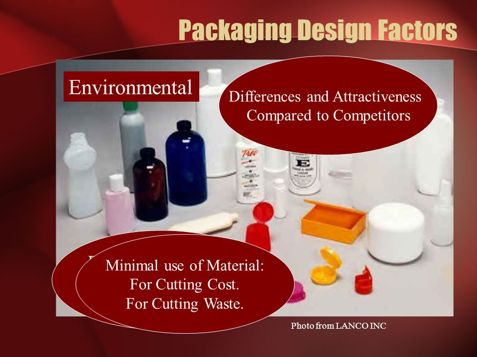 Packaging Design Factors CompetitiveEnvironmental Differences and Attractiveness Compared to Competitors Disposal of Packaging: Biodegradable.