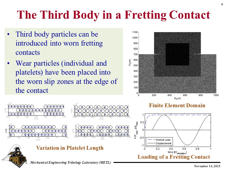 9 November 14, 2013 Mechanical Engineering Tribology Laboratory (METL) The Third Body in a Fretting Contact Third body particles can be introduced into worn fretting contacts Wear particles (individual and platelets) have been placed into the worn slip zones at the edge of the contact Loading of a Fretting Contact Finite Element Domain Variation in Platelet Length