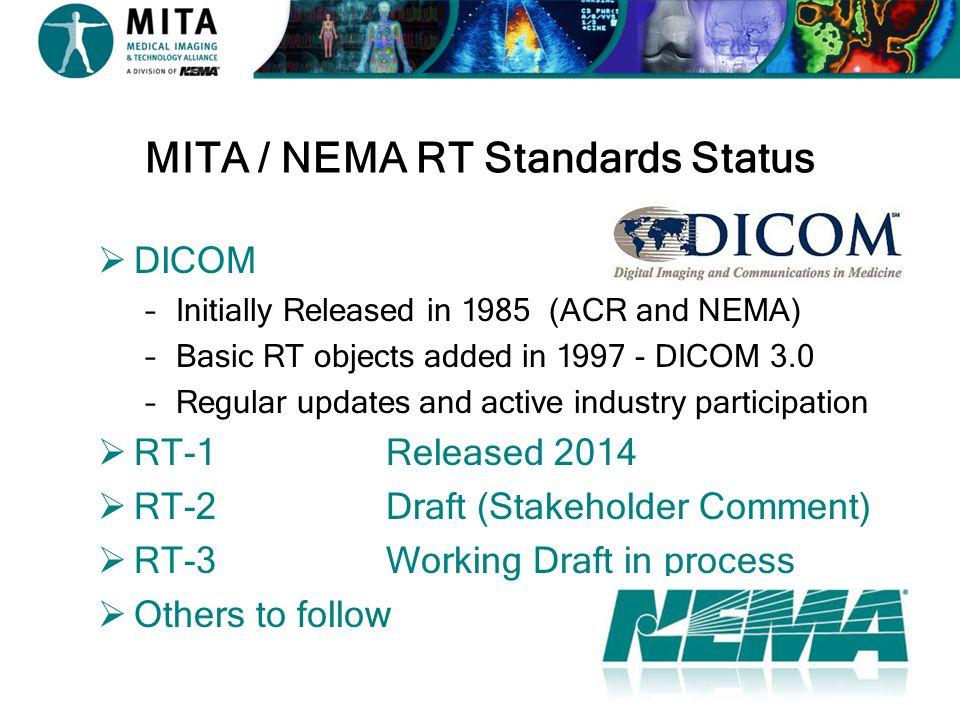 MITA / NEMA RT Standards Status  DICOM –Initially Released in 1985 (ACR and NEMA) –Basic RT objects added in 1997 - DICOM 3.0 –Regular updates and ac