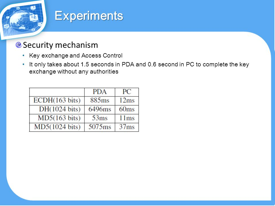 Security mechanism Key exchange and Access Control It only takes about 1.5 seconds in PDA and 0.6 second in PC to complete the key exchange without any authoritiesExperiments