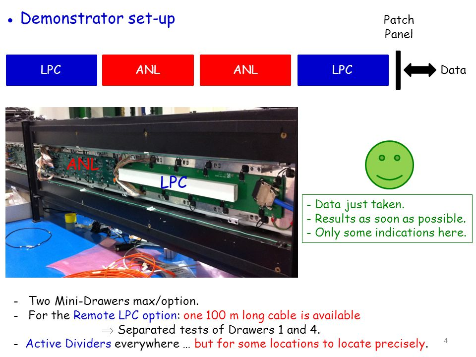 LPC ● Demonstrator set-up ANLLPCANL Patch Panel -Two Mini-Drawers max/option.