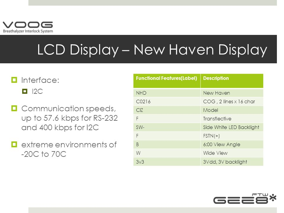 LCD Display – New Haven Display  Interface:  I2C  Communication speeds, up to 57.6 kbps for RS-232 and 400 kbps for I2C  extreme environments of -20C to 70C Functional Features(Label)Description NHDNew Haven C0216COG, 2 lines x 16 char CiZModel FTransflective SW ‐ Side White LED Backlight FFSTN(+) B6:00 View Angle WWide View 3v33Vdd, 3V backlight