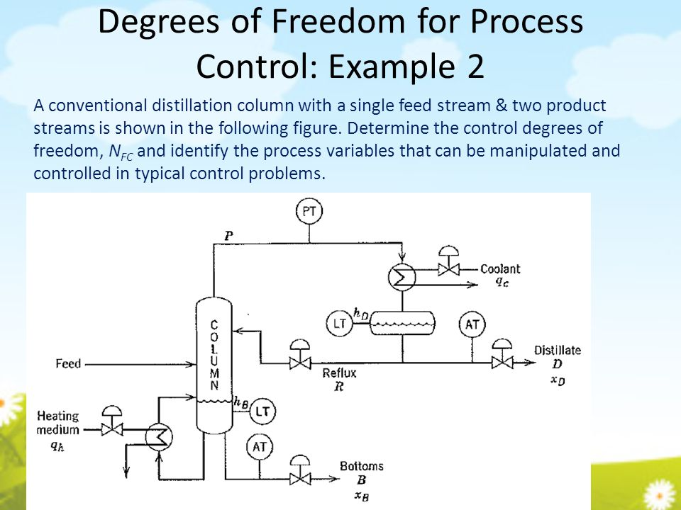 Degrees of Freedom for Process Control: Example 2 A conventional distillation column with a single feed stream & two product streams is shown in the f