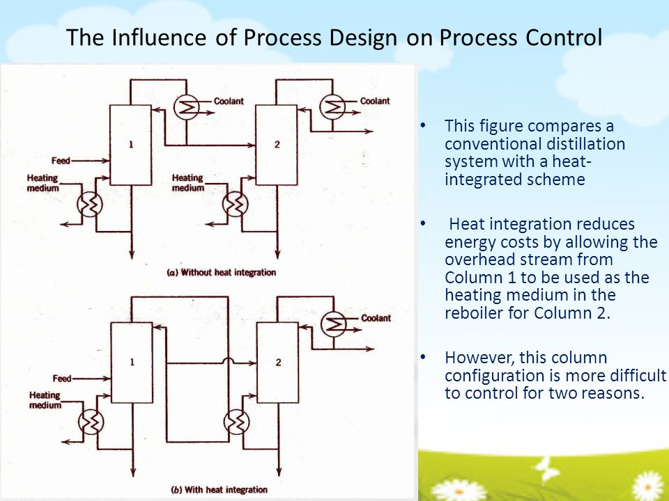 The Influence of Process Design on Process Control The process is more highly interacting because process upsets in one column affect the other column.