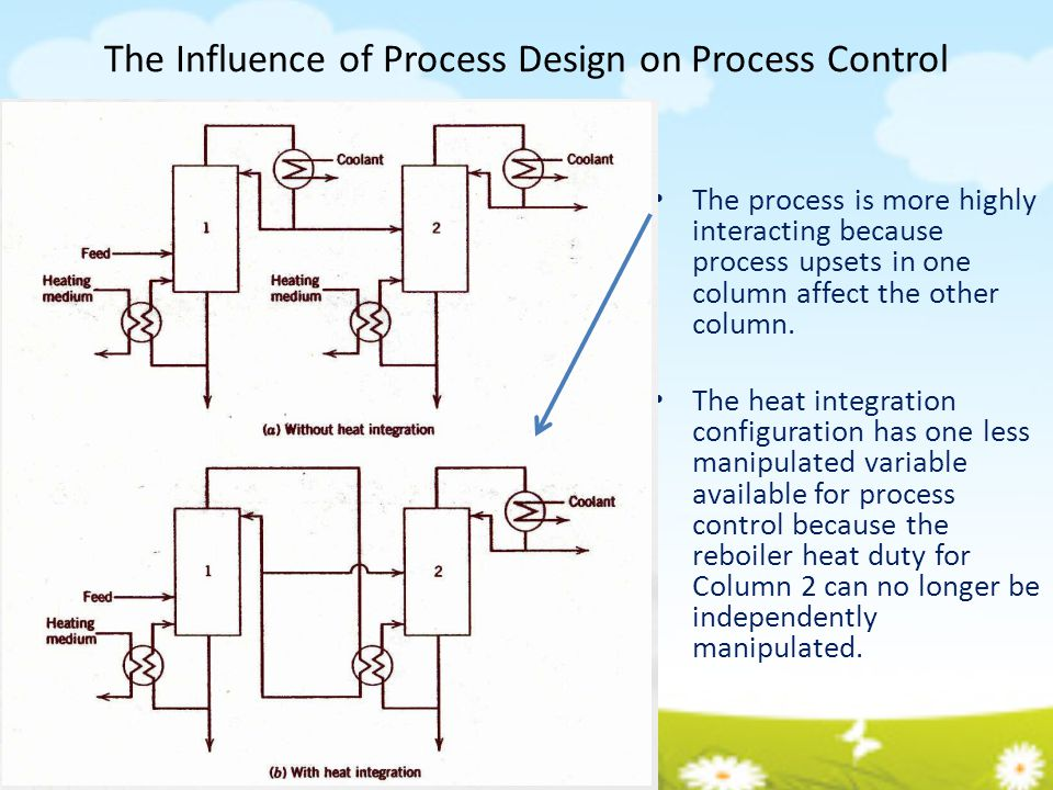 The Influence of Process Design on Process Control The process is more highly interacting because process upsets in one column affect the other column