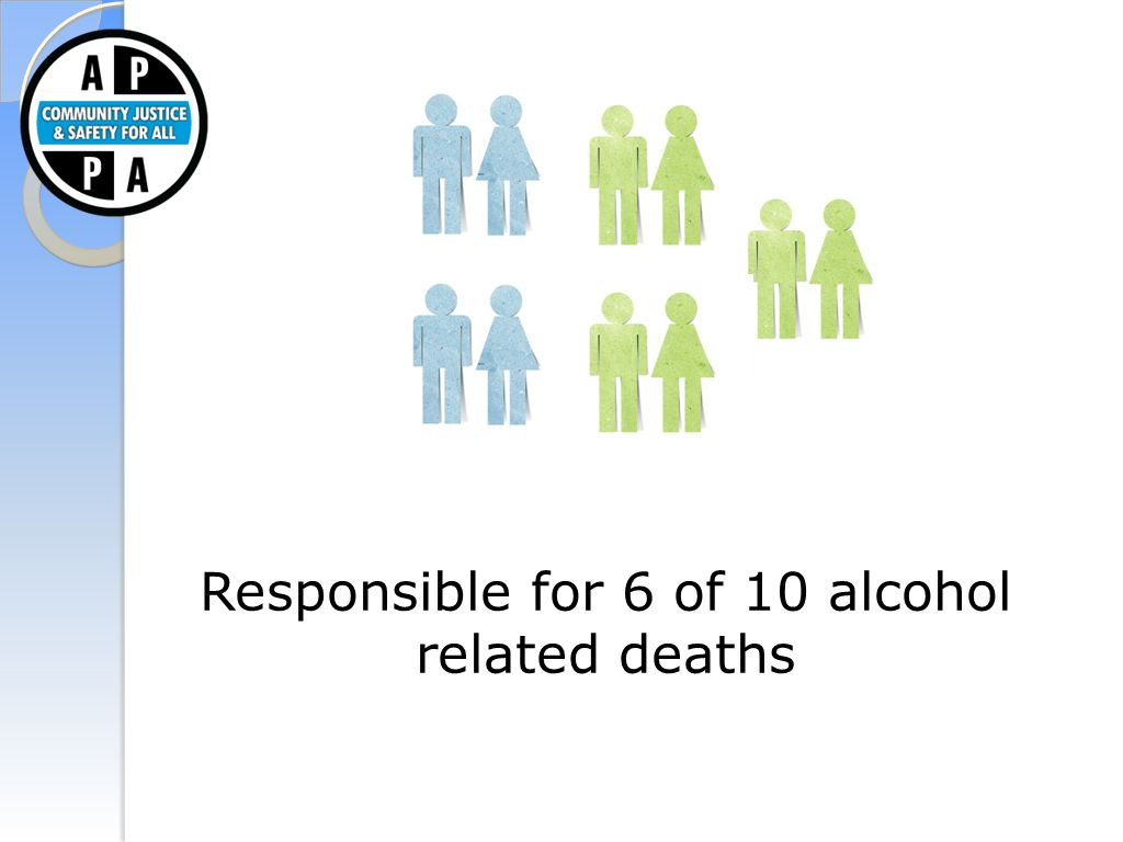 Responsible for 6 of 10 alcohol related deaths