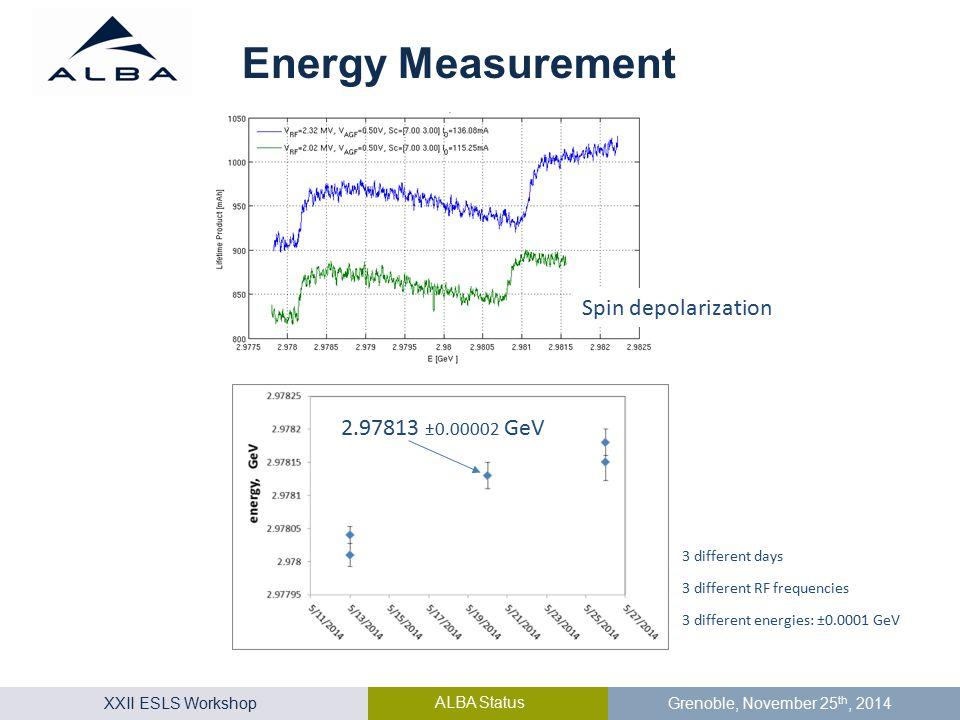 XXII ESLS Workshop ALBA Status Grenoble, November 25 th, 2014 Energy Measurement Spin depolarization 2.97813 ±0.00002 GeV 3 different days 3 different RF frequencies 3 different energies: ±0.0001 GeV