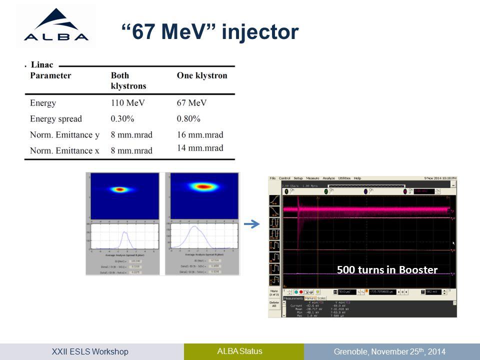 XXII ESLS Workshop ALBA Status Grenoble, November 25 th, 2014 67 MeV injector 500 turns in Booster