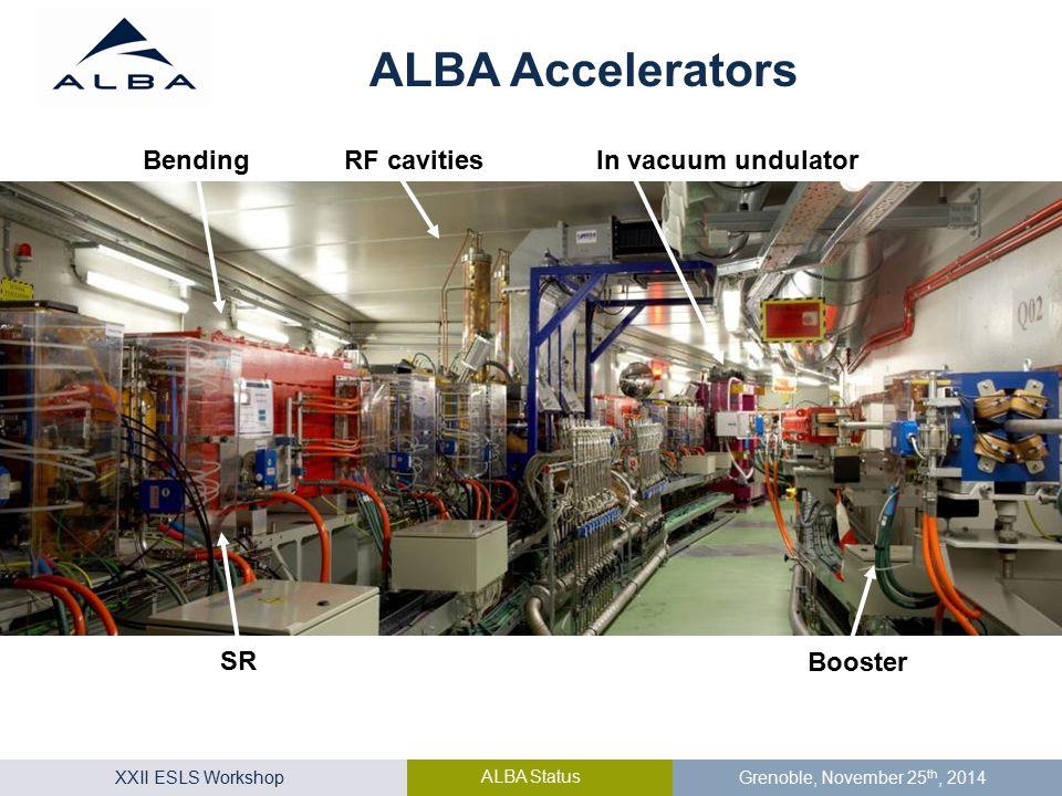 XXII ESLS Workshop ALBA Status Grenoble, November 25 th, 2014 Booster SR In vacuum undulatorRF cavities Bending ALBA Accelerators