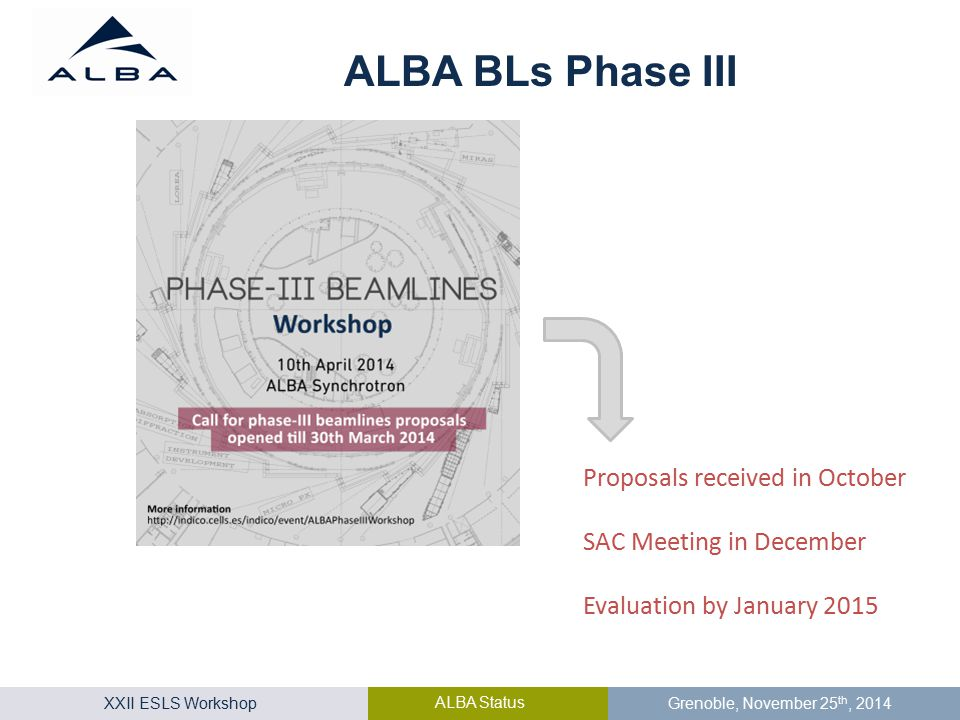 XXII ESLS Workshop ALBA Status Grenoble, November 25 th, 2014 Proposals received in October SAC Meeting in December Evaluation by January 2015 ALBA BLs Phase III