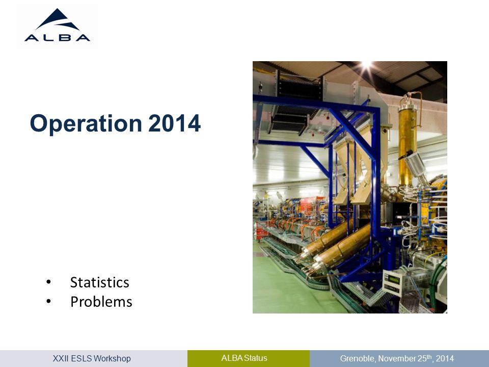 XXII ESLS Workshop ALBA Status Grenoble, November 25 th, 2014 Operation 2014 Statistics Problems