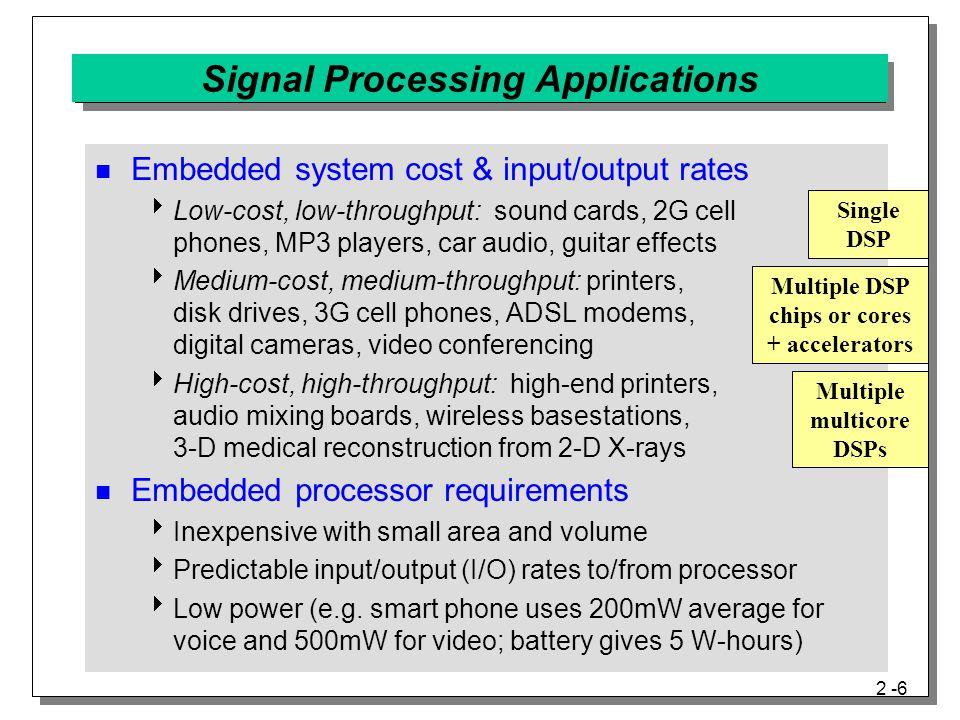 2 -7 Type of Digital Signal Processor.