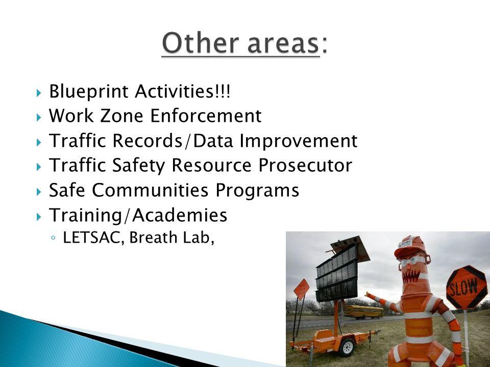  Blueprint Activities!!.
