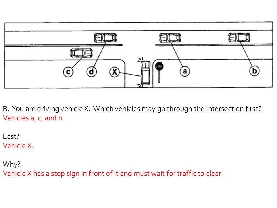 B. You are driving vehicle X. Which vehicles may go through the intersection first? Vehicles a, c, and b Last? Vehicle X. Why? Vehicle X has a stop si
