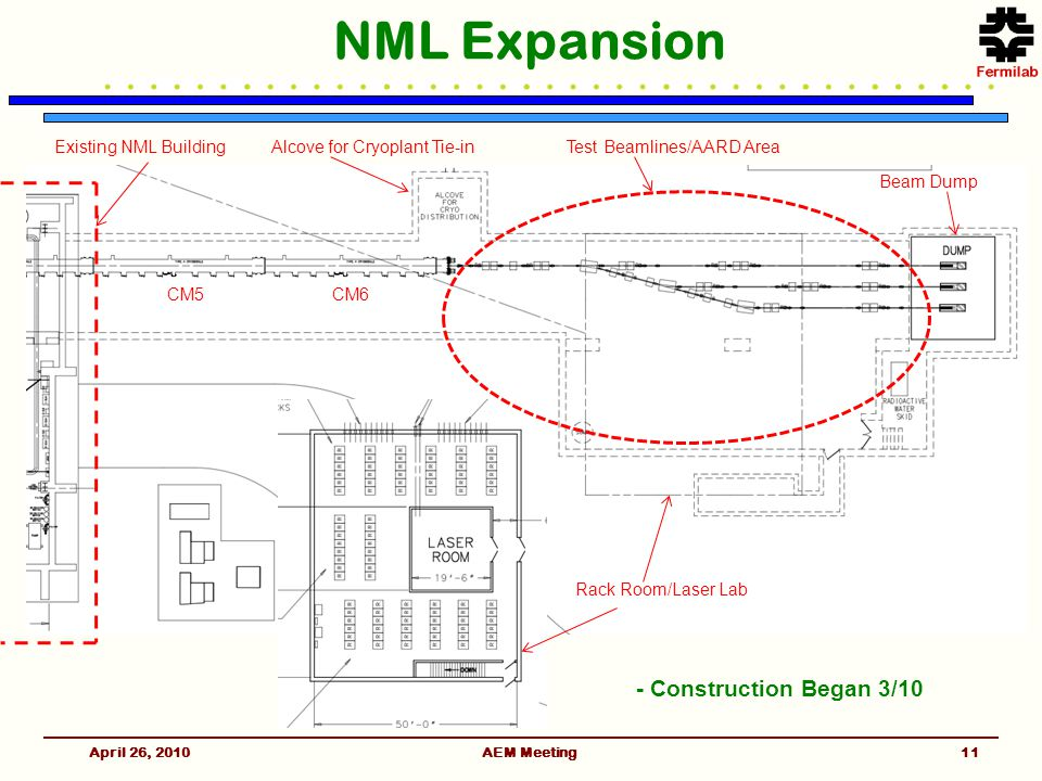 April 26, 2010AEM Meeting NML Expansion Existing NML BuildingAlcove for Cryoplant Tie-in CM6CM5 Rack Room/Laser Lab Beam Dump Test Beamlines/AARD Area - Construction Began 3/10 11
