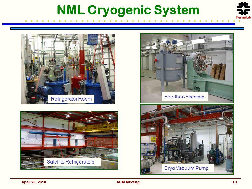 AEM Meeting NML Cryogenic System Feedbox/Feedcap Cryo Vacuum Pump April 26, 2010 Refrigerator Room Satellite Refrigerators 19