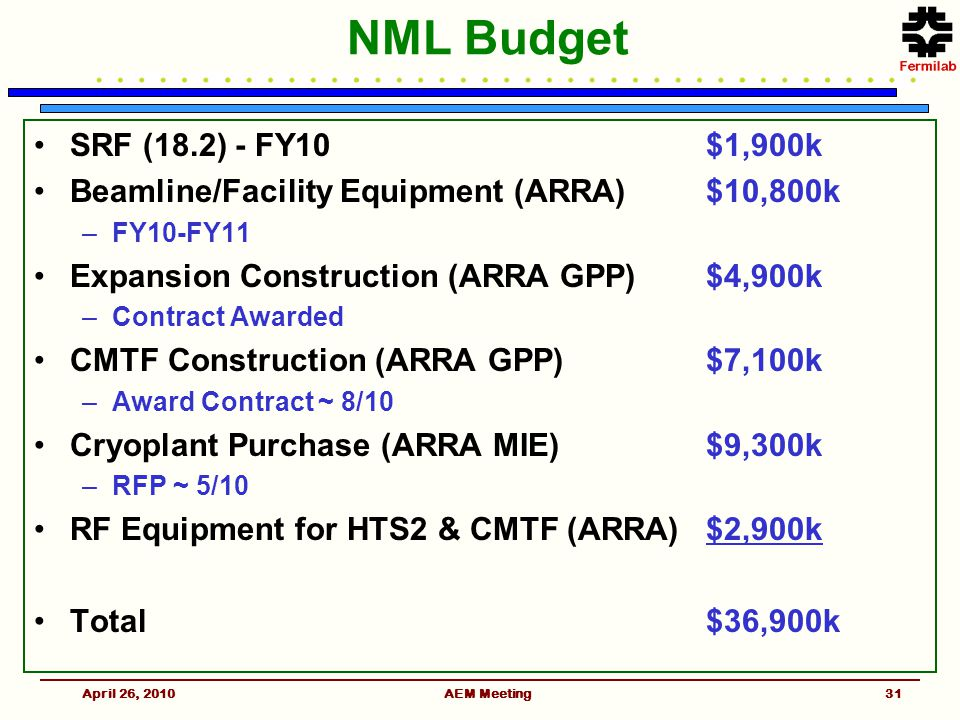 NML Budget SRF (18.2) - FY10$1,900k Beamline/Facility Equipment (ARRA)$10,800k –FY10-FY11 Expansion Construction (ARRA GPP)$4,900k –Contract Awarded CMTF Construction (ARRA GPP)$7,100k –Award Contract ~ 8/10 Cryoplant Purchase (ARRA MIE)$9,300k –RFP ~ 5/10 RF Equipment for HTS2 & CMTF (ARRA)$2,900k Total$36,900k April 26, 2010AEM Meeting31
