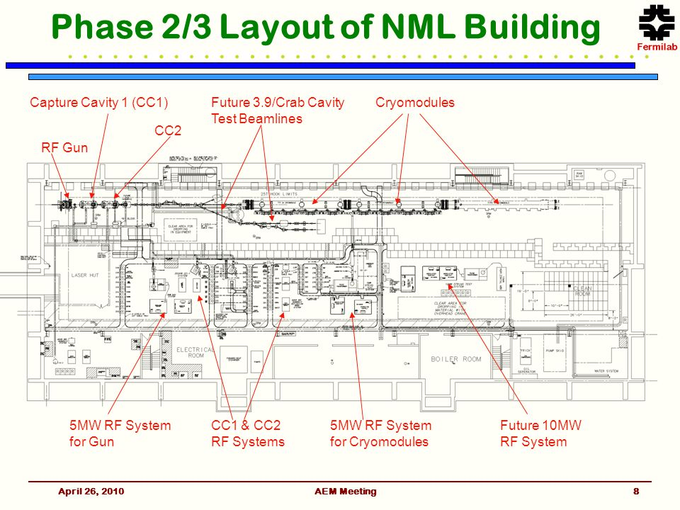 April 26, 2010AEM Meeting8 Phase 2/3 Layout of NML Building CryomodulesCapture Cavity 1 (CC1) 5MW RF System for Gun CC1 & CC2 RF Systems RF Gun 5MW RF System for Cryomodules Future 10MW RF System CC2 Future 3.9/Crab Cavity Test Beamlines 8