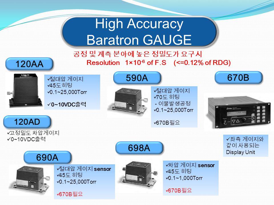 High Accuracy Baratron GAUGE 공정 및 계측 분야에 높은 정밀도가 요구시 Resolution 1×10 -6 of F.S (<=0.12% of RDG) 690A 절대압 게이지 sensor 45도 히팅 0.1~25,000Torr 670B필요 698A