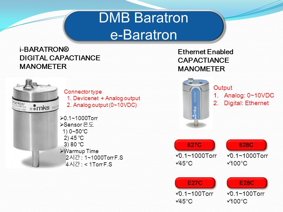 DMB Baratron e-Baratron DMB Baratron e-Baratron i-BARATRON® DIGITAL CAPACTIANCE MANOMETER Connector type 1. Devicenet + Analog output 2. Analog output