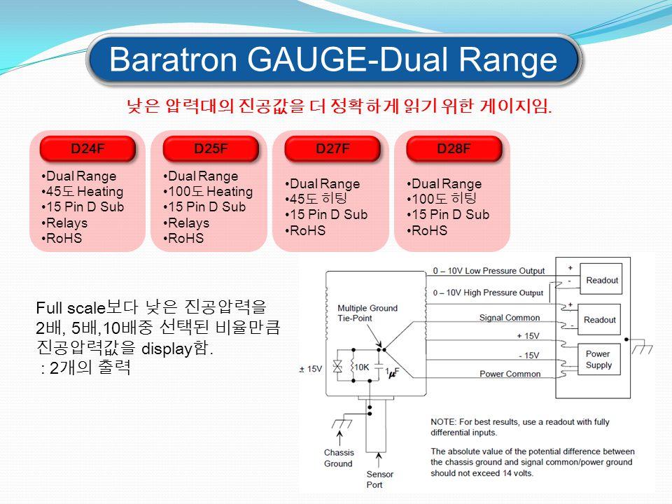 Baratron GAUGE-Dual Range Dual Range 45도 Heating 15 Pin D Sub Relays RoHS D24F Dual Range 100도 Heating 15 Pin D Sub Relays RoHS D25F Dual Range 45도 히팅