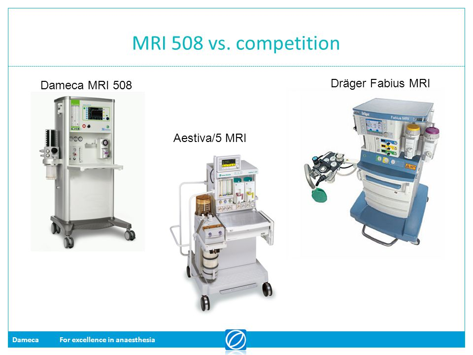 DamecaFor excellence in anaesthesia MRI market comparison & positioning FeaturesDameca MRI 508Dräger Fabius MRIGE Aestiva/5 MRI GaussTested up to 2,000 Rated up to 1,000 400300 Tesla3.0 Patient system compatibilitySame as the Siesta i series Only Fabius seriesOnly Aestiva User interfaceSame as the Siesta i series Only Fabius seriesOnly Aestiva Integrated colour monitor/display 8 6.5 External display Ventilation modes8 adults / infants / neonates 6 adults / infants / neonates 5 adults / infants / neonates PRVT optionyesNo Gauss alarmNo yes Special audible & visual ventilator alarm Yes incorporated in the alarm button Yesno