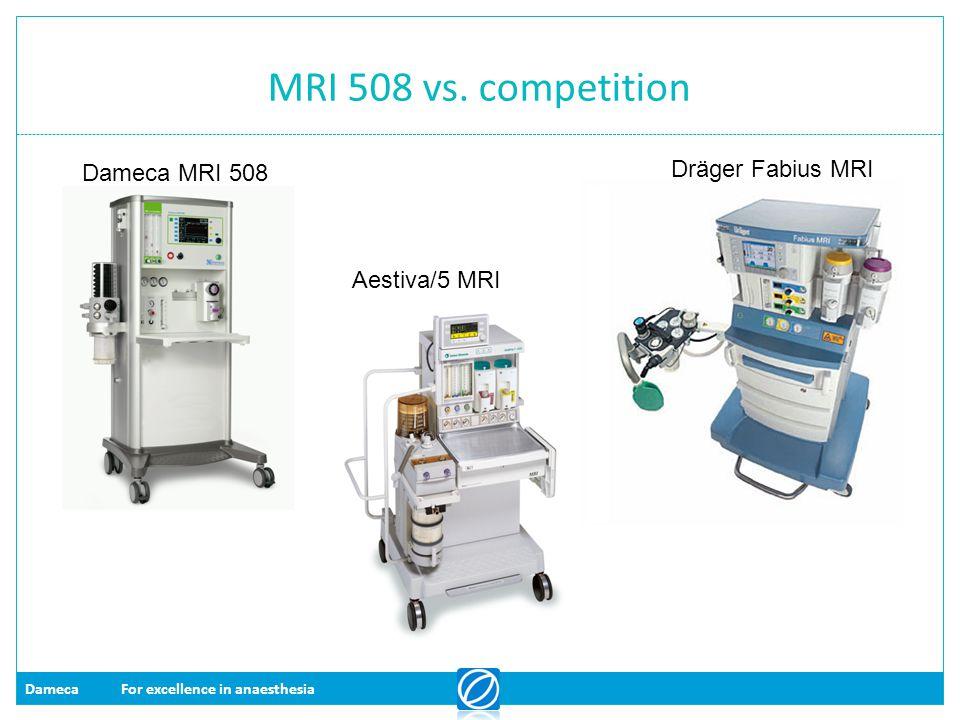 DamecaFor excellence in anaesthesia MRI 508 vs. competition Dameca MRI 508 Aestiva/5 MRI Dräger Fabius MRI
