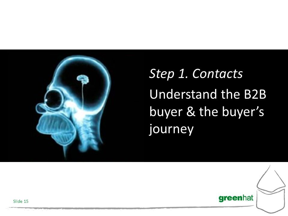 Slide 15 Step 1. Contacts Understand the B2B buyer & the buyer's journey