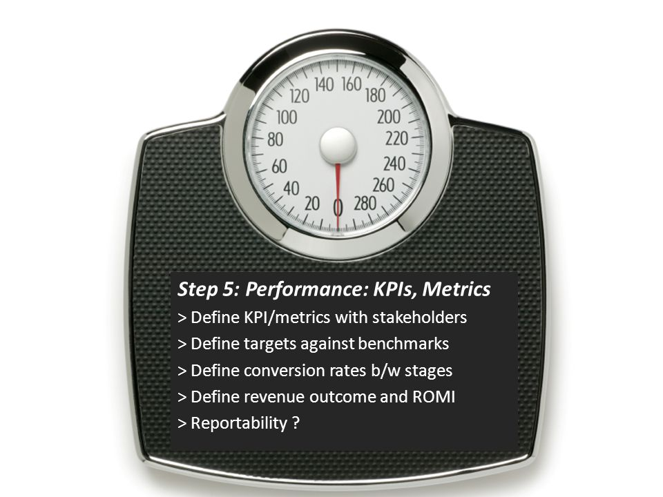 Step 5: Performance: KPIs, Metrics > Define KPI/metrics with stakeholders > Define targets against benchmarks > Define conversion rates b/w stages > Define revenue outcome and ROMI > Reportability