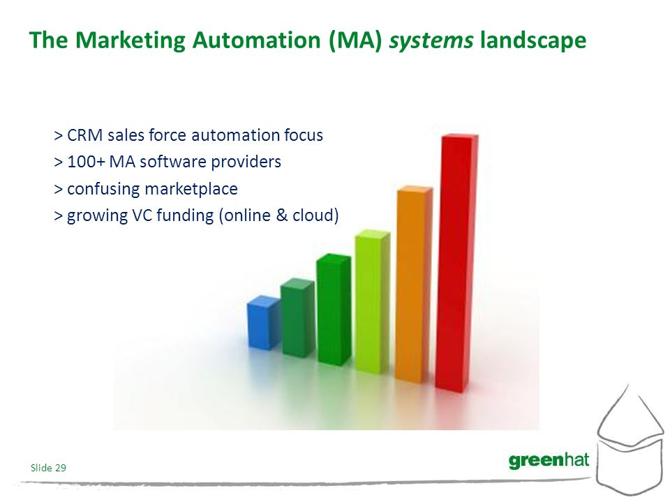 Slide 29 The Marketing Automation (MA) systems landscape > CRM sales force automation focus > 100+ MA software providers > confusing marketplace > growing VC funding (online & cloud)