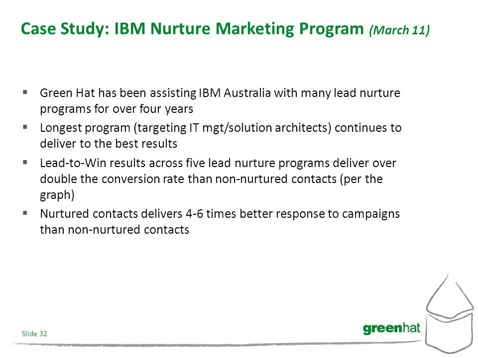 Slide 32 Case Study: IBM Nurture Marketing Program (March 11)  Green Hat has been assisting IBM Australia with many lead nurture programs for over four years  Longest program (targeting IT mgt/solution architects) continues to deliver to the best results  Lead-to-Win results across five lead nurture programs deliver over double the conversion rate than non-nurtured contacts (per the graph)  Nurtured contacts delivers 4-6 times better response to campaigns than non-nurtured contacts