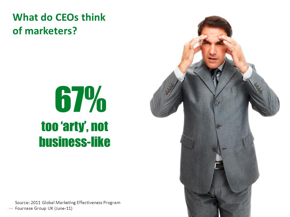 Slide 5 What do CEOs think of marketers.