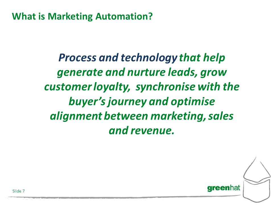 Slide 7 What is Marketing Automation.