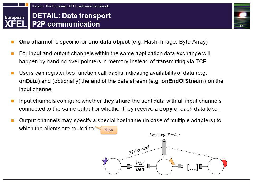 Karabo: The European XFEL software framework DETAIL: Data transport P2P communication One channel is specific for one data object (e.g.