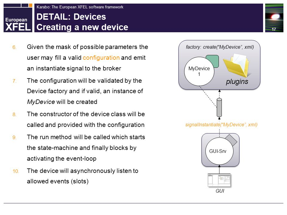 Karabo: The European XFEL software framework DETAIL: Devices Creating a new device 17 plugins GUI GUI-Srv MyDevice 1 factory: create( MyDevice , xml) 6.