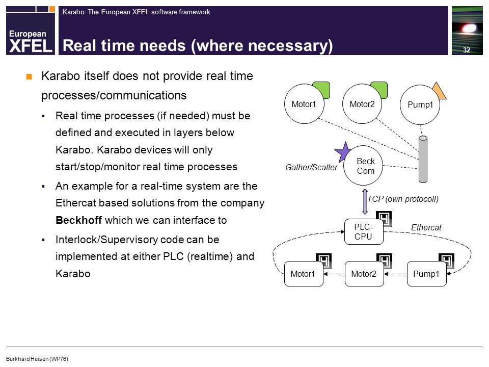 Karabo: The European XFEL software framework Real time needs (where necessary) 32 Burkhard Heisen (WP76) Karabo itself does not provide real time processes/communications  Real time processes (if needed) must be defined and executed in layers below Karabo.