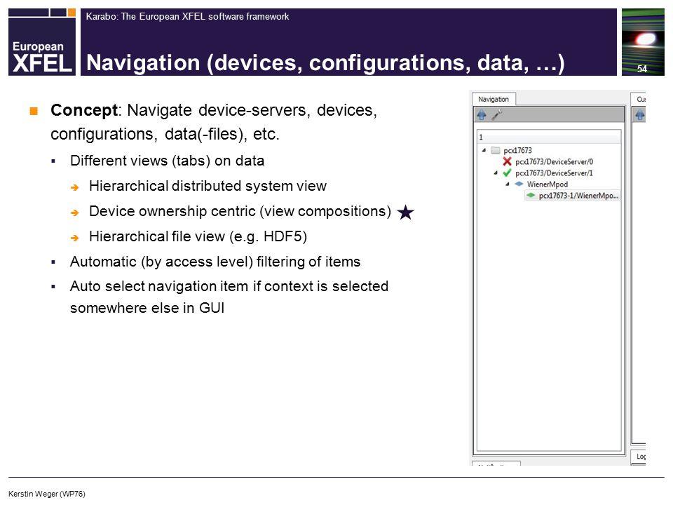 Karabo: The European XFEL software framework Navigation (devices, configurations, data, …) 54 Concept: Navigate device-servers, devices, configurations, data(-files), etc.
