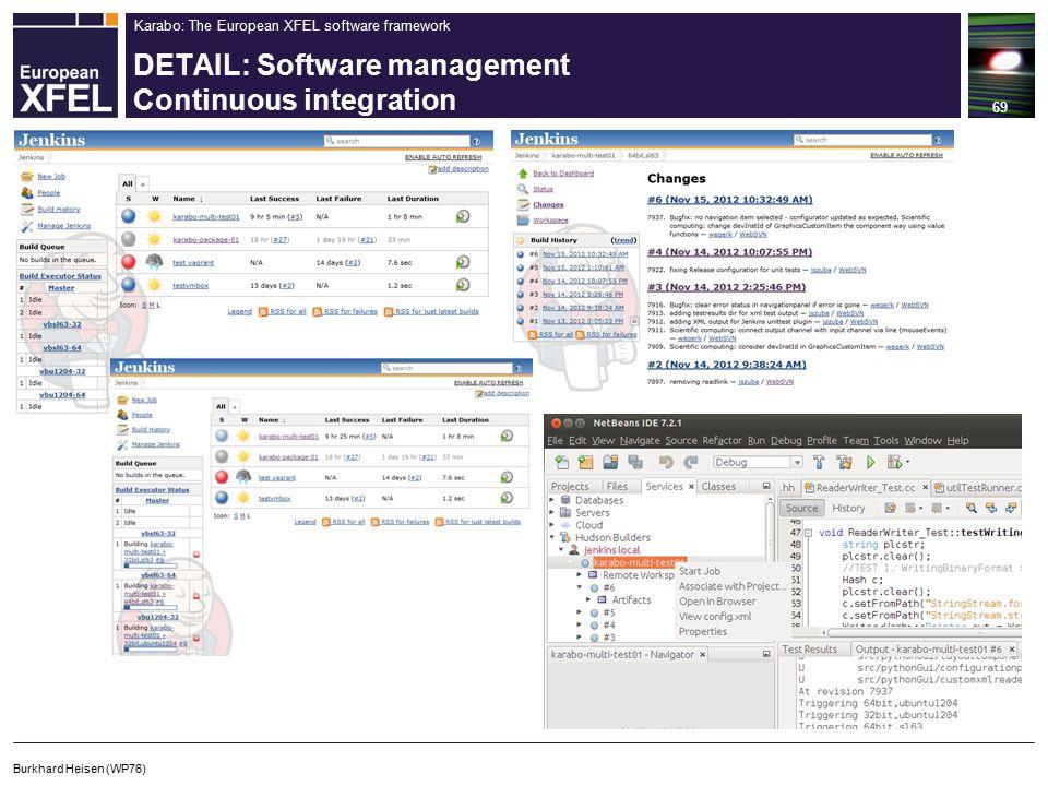 Karabo: The European XFEL software framework DETAIL: Software management Continuous integration 69 Burkhard Heisen (WP76)